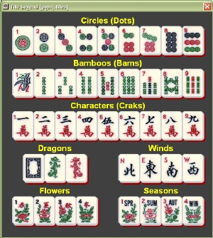 What are mahjongg tiles ppazfo